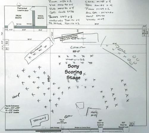 Zeichnung des Aufnahmeraums mit Positionierung der Musiker und Geräte
